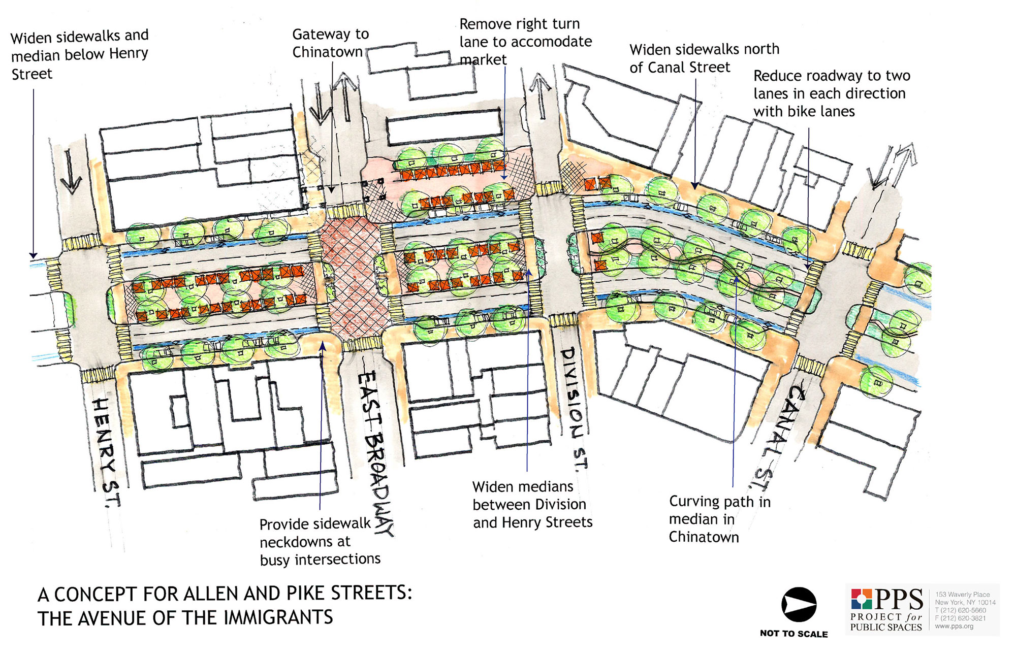 A Vision for Allen and Pike Streets