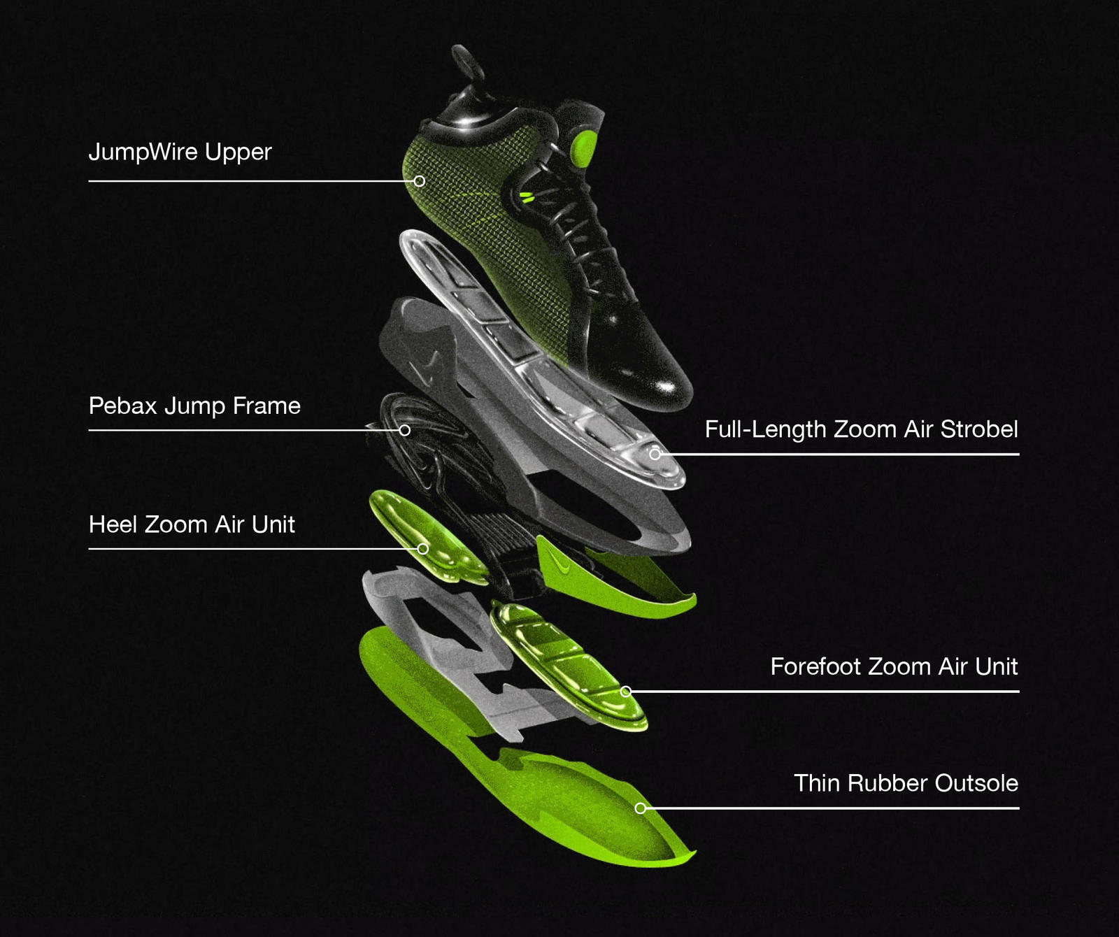 Nike Basketball Greater Than Series GT Cut GT Run GT Jump Official Images Release Date 14
