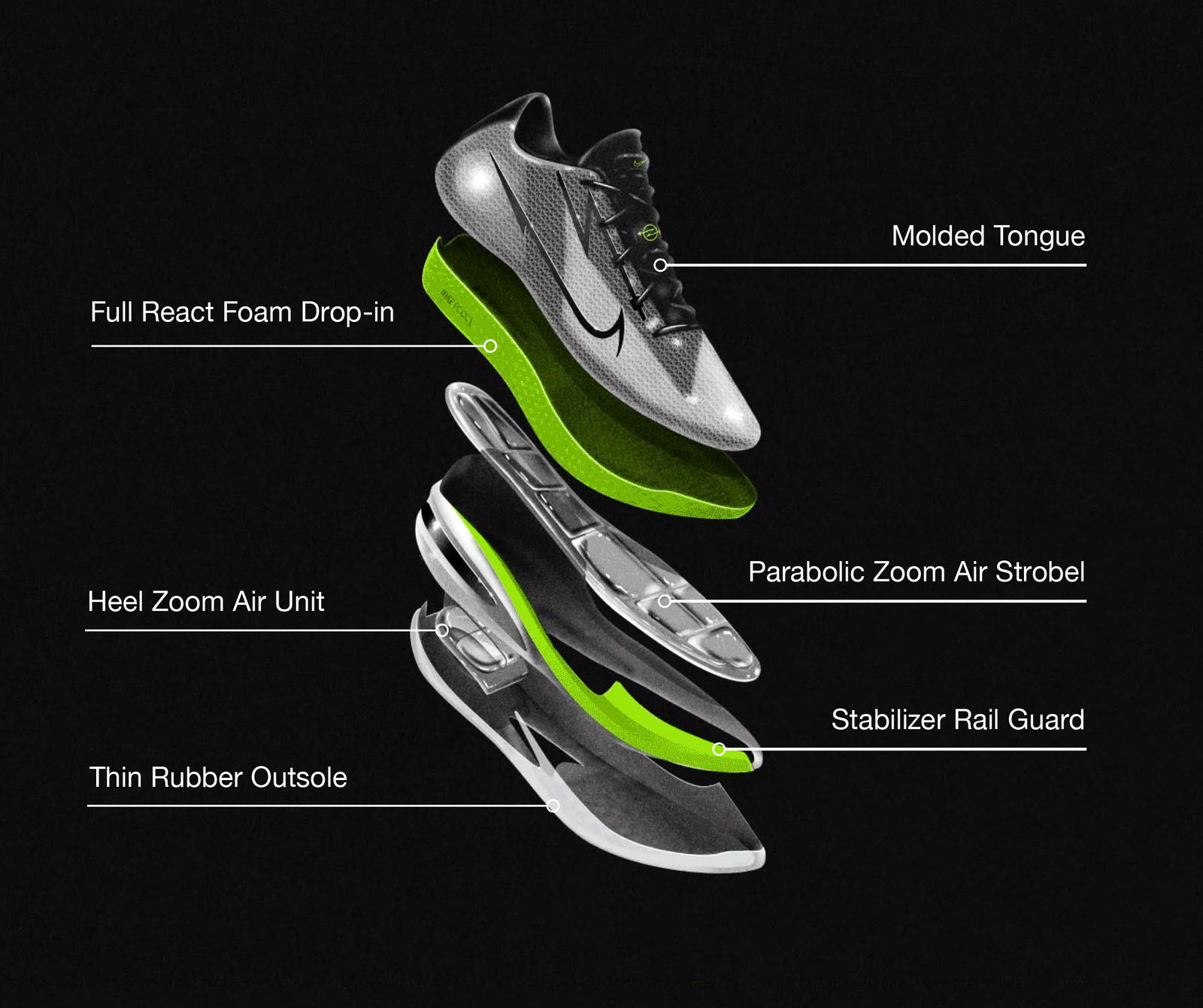 Nike Basketball Greater Than Series GT Cut GT Run GT Jump Official Images Release Date 13