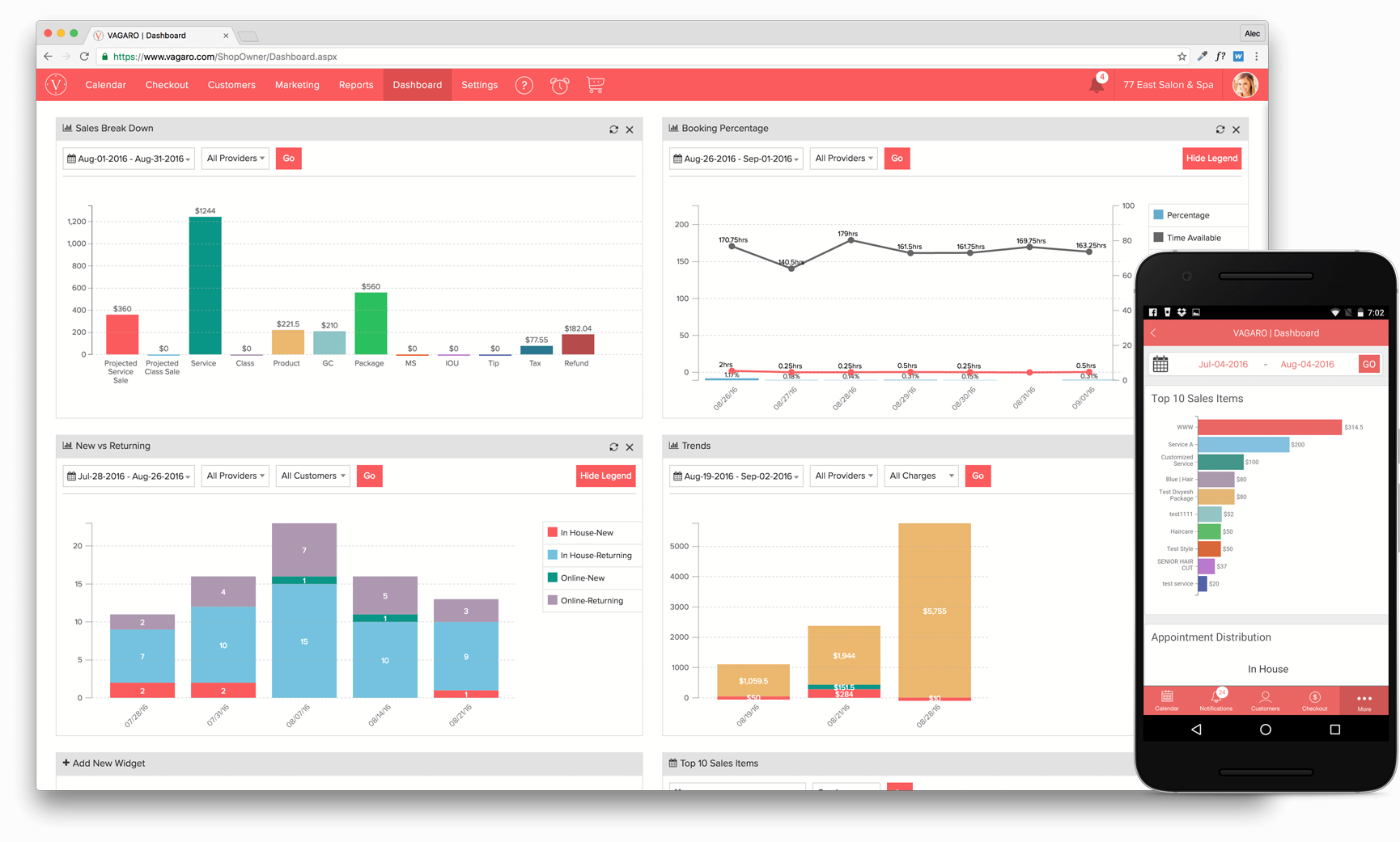 image of reporting dashboard on a desktop and mobile device