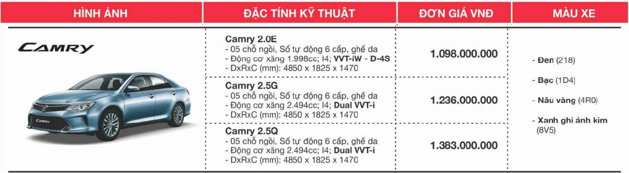 Giá xe Toyota - camry 2017