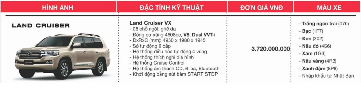 Giá xe Toyota-landcruiser