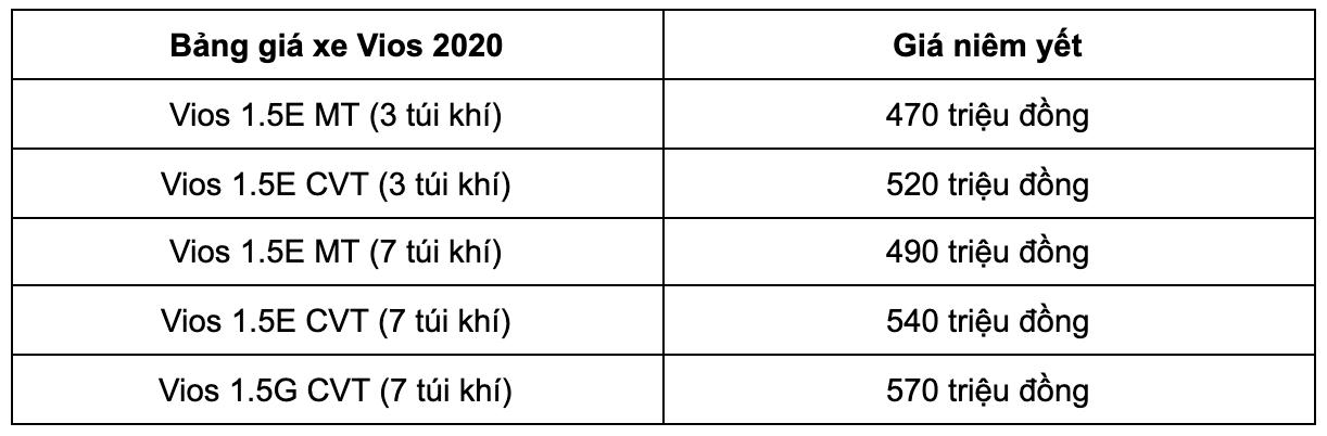 giá xe vios 2020