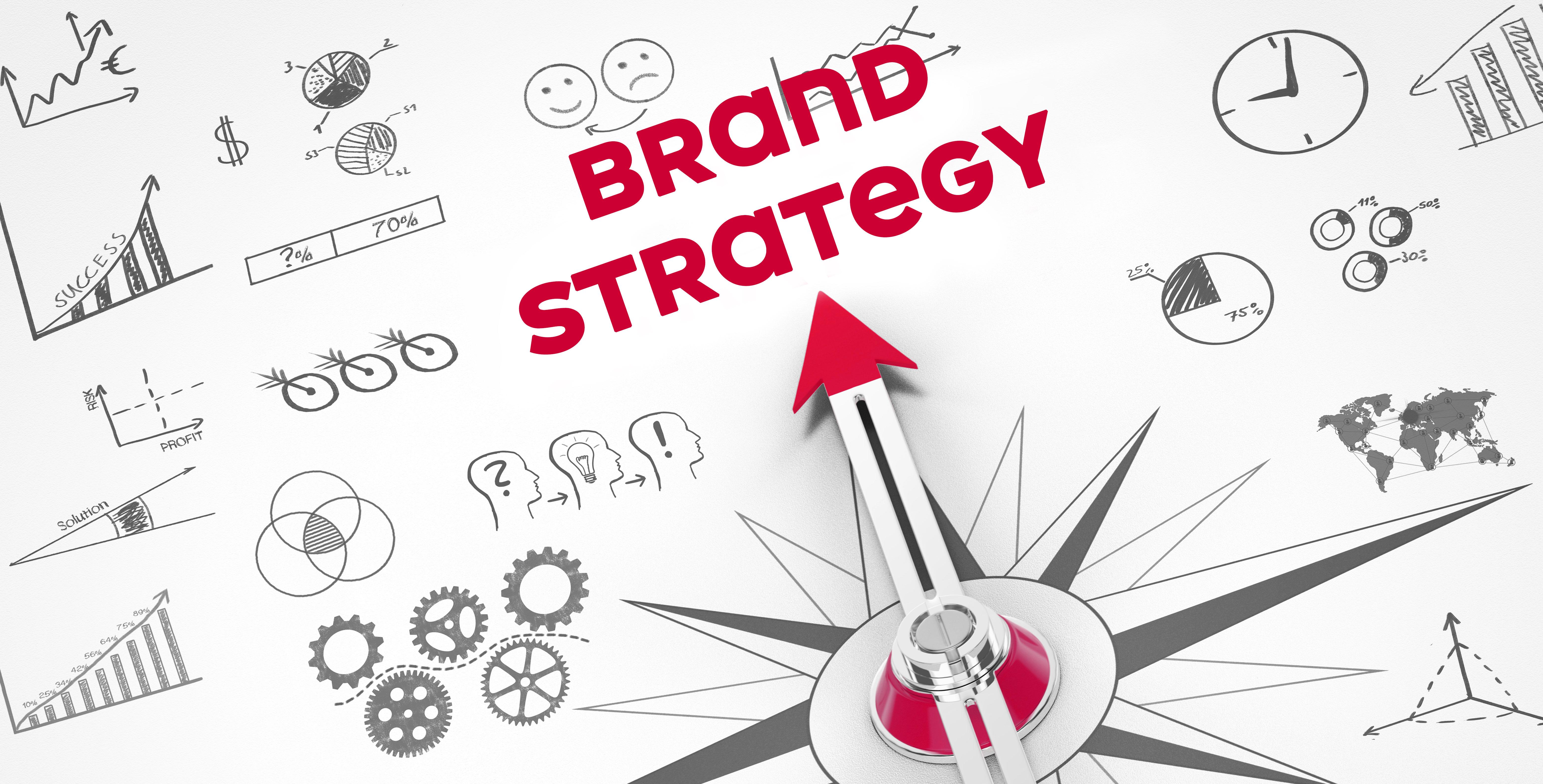 Markenstrategien einfach erklärt - ein Leitfaden