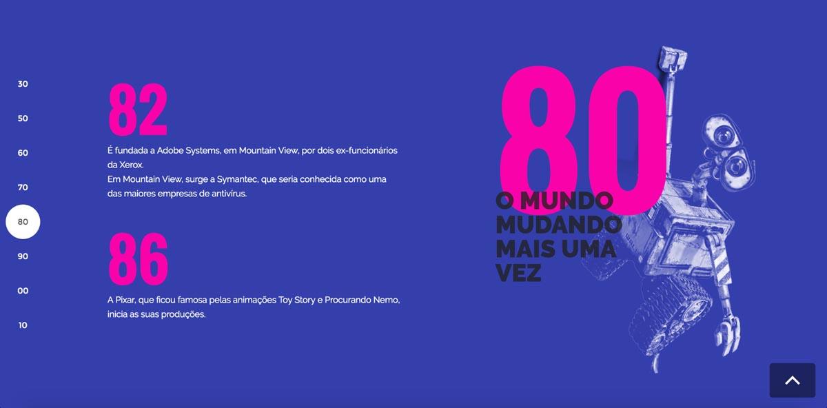 Inspiring web typography | Webflow Blog