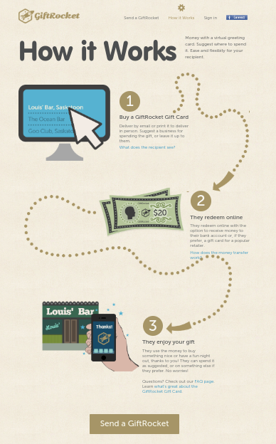 Infographic of how it works to buy a virtual greeting card.