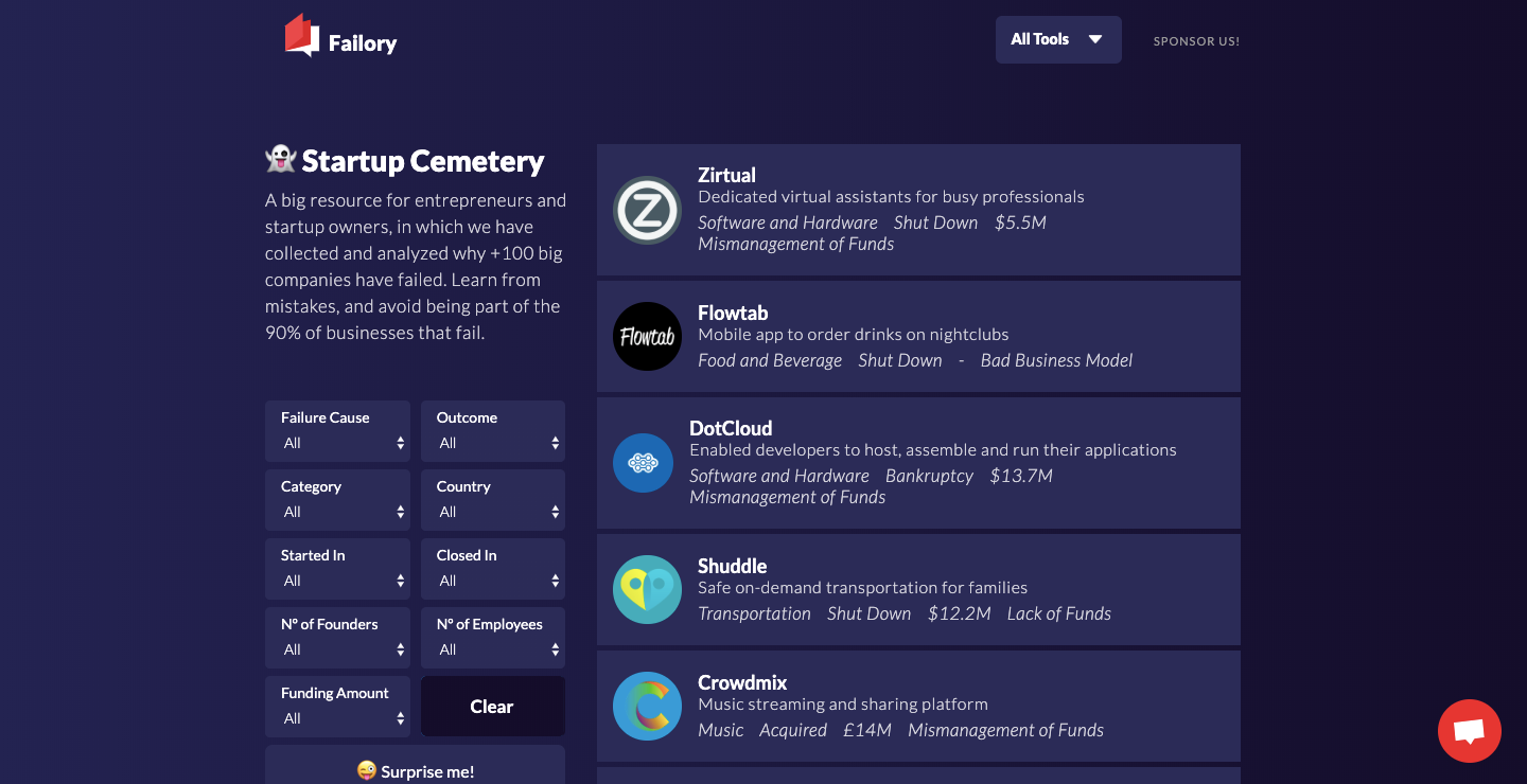 The Startup Cemetery homepage.