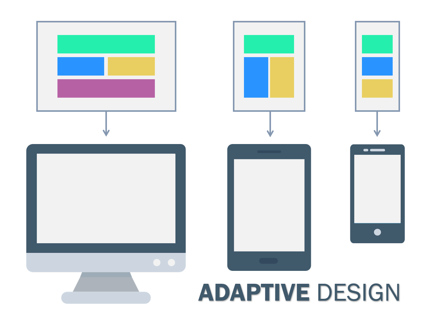 Adaptive Vs Responsive Design Which Is Better Webflow Blog