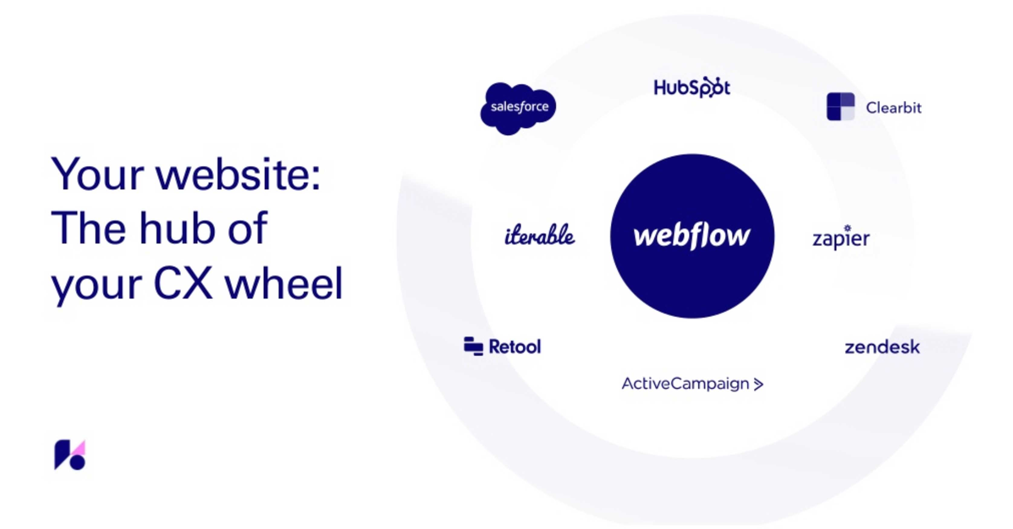 third party apps with webflow