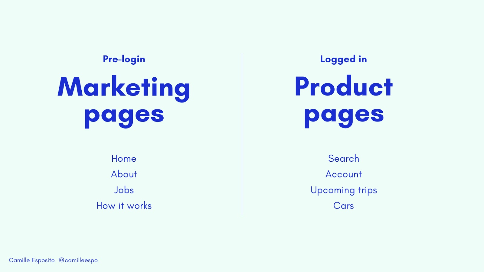 marketing pages vs product pages