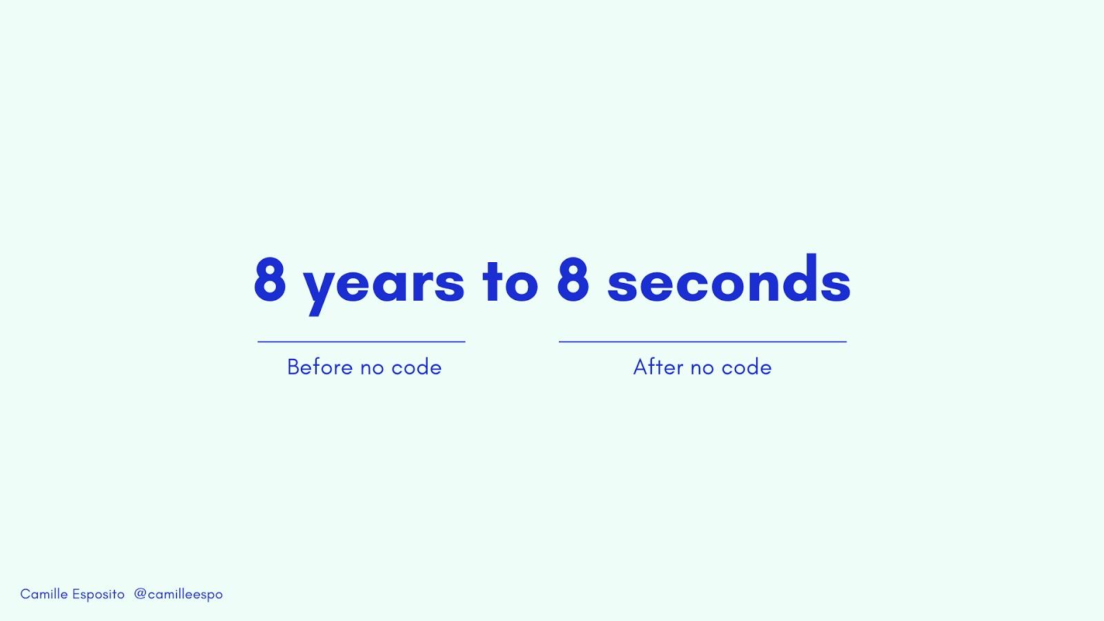 webflow speeds up front-end development
