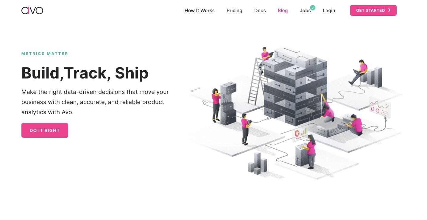 avo's website