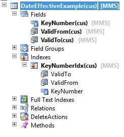 Basics of working with date effective framework in AX 2012 – Part 1
