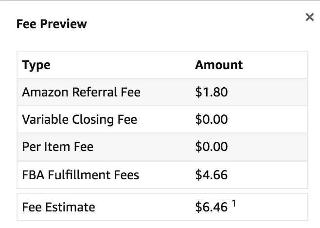 How Amazon Referral Fees Work And Why This Is Awesome News For Sellers Just One Dime Blog
