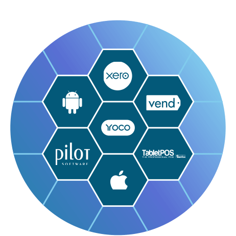 Yoco Smart Integrations With Vend, TabletPOS and Xero Accounting
