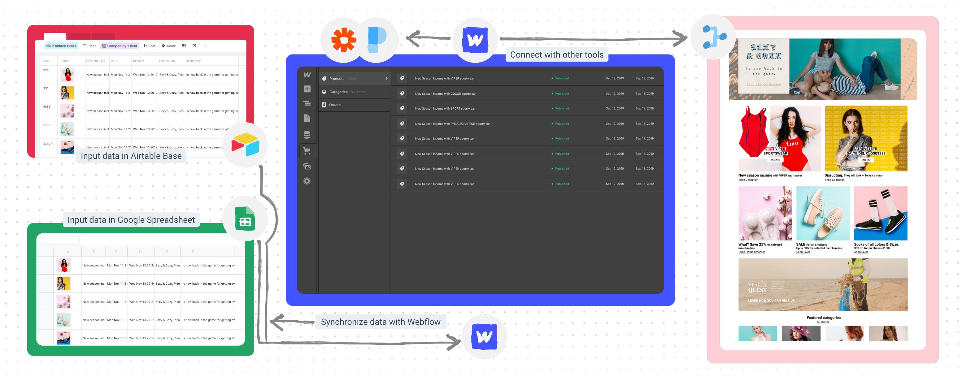 @diego mar.29.2020 Weblow API Services