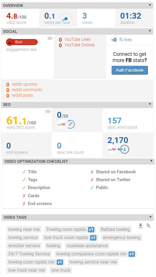 Coon Rapids Towing Initial YouTube Stats