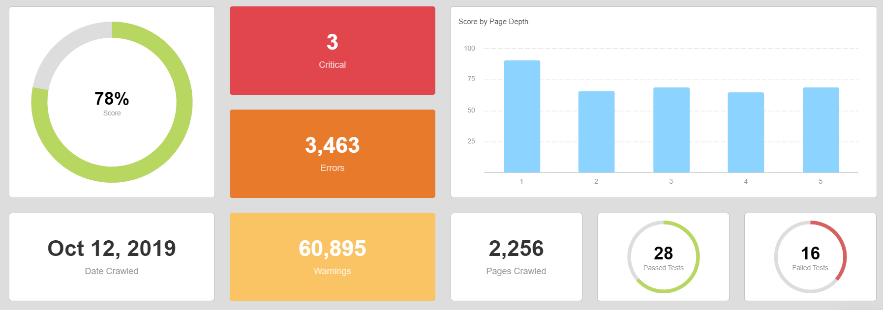 FFM Site Auditor Results 10.12.19