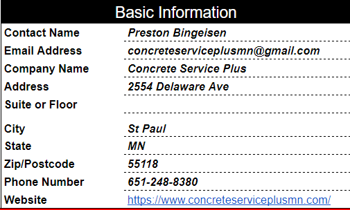 Concrete Service Plus Citation Report