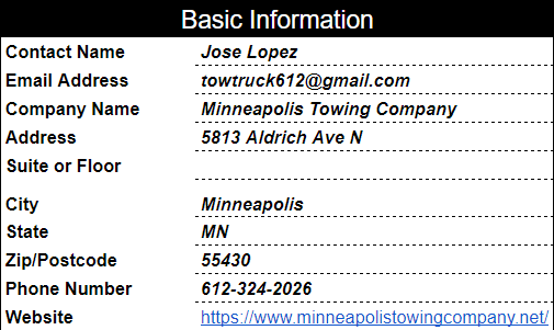 Minneapolis Towing Citation Report