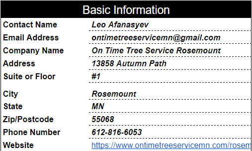 On Time Tree Service (Rosemount) Citation Report