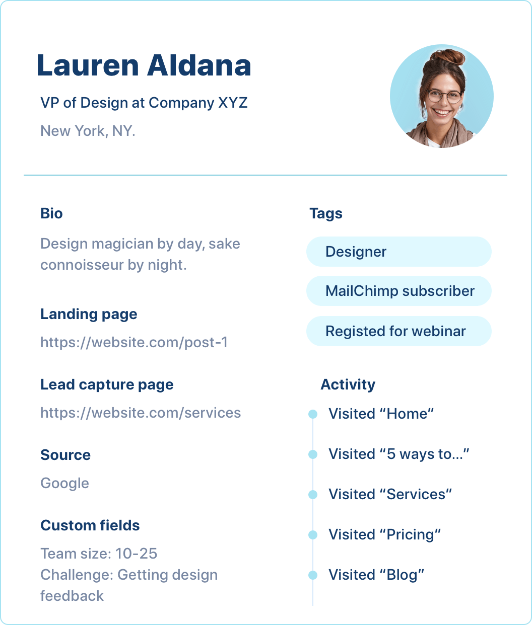 Contact profile example