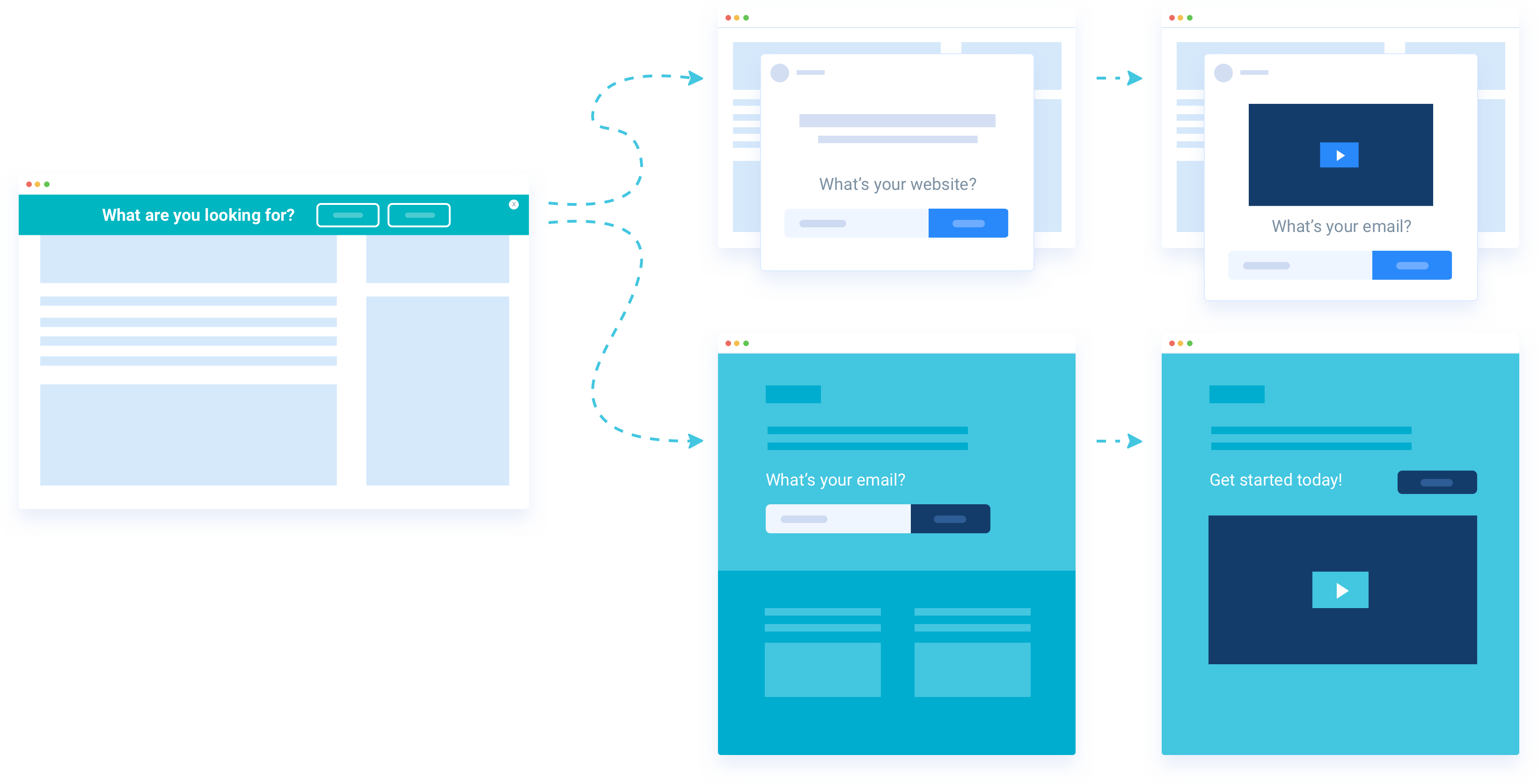 Create CTA funnels with your announcement bars
