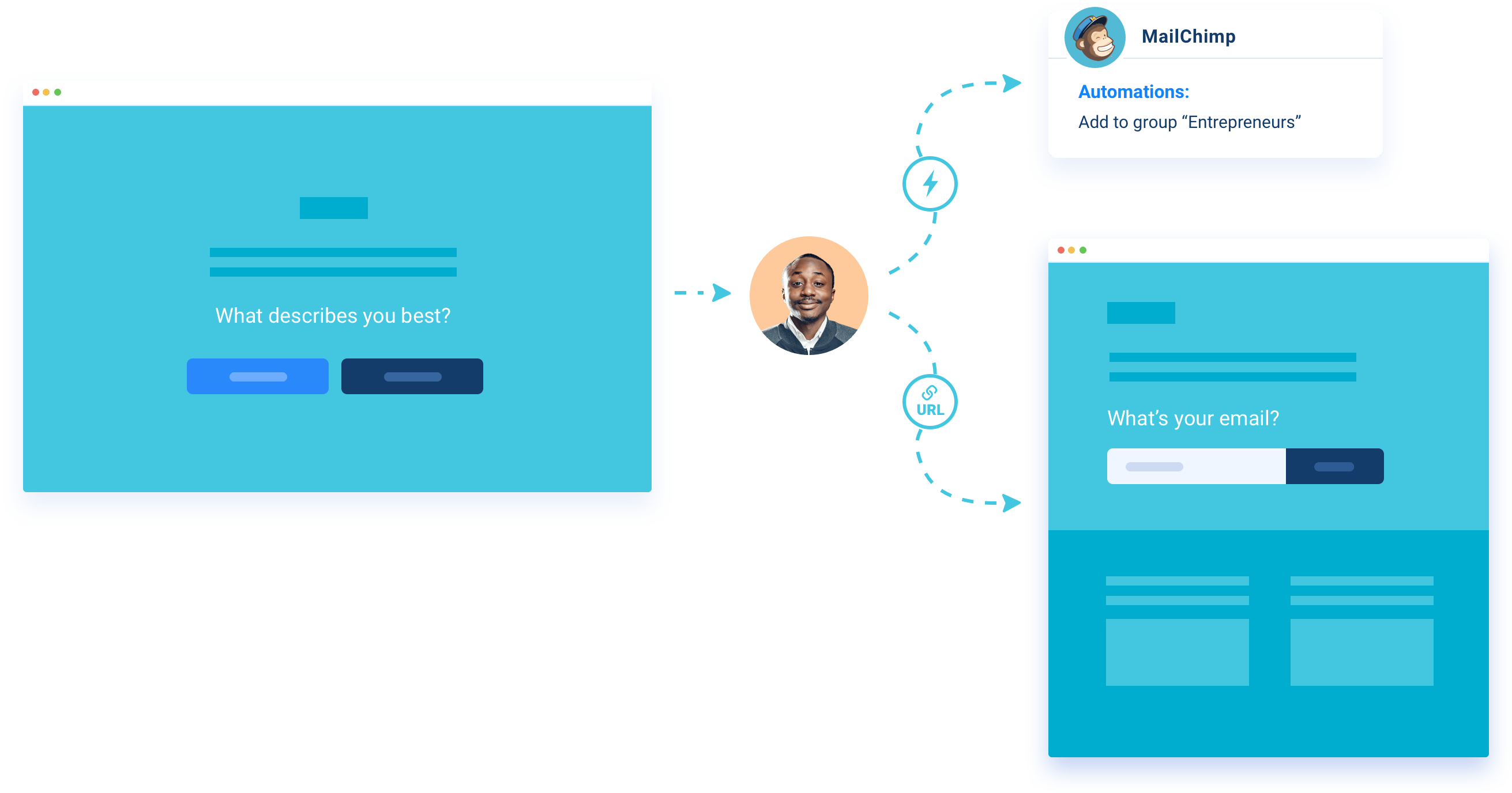 Run actions on elements in landing page creator