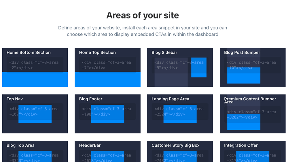 ConvertFlow pre-defined site sections