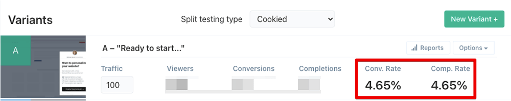 Conversion rate showing 4.65%