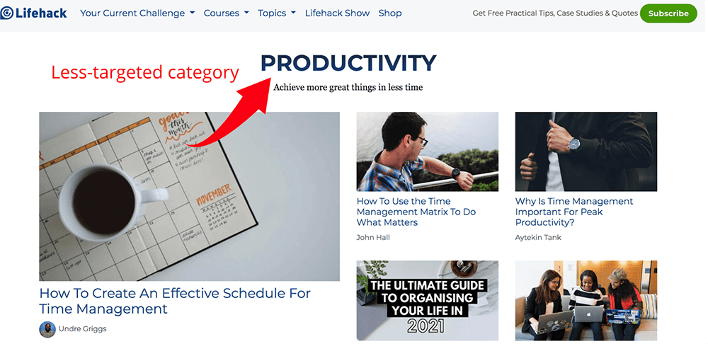 Productivity WordPress category
