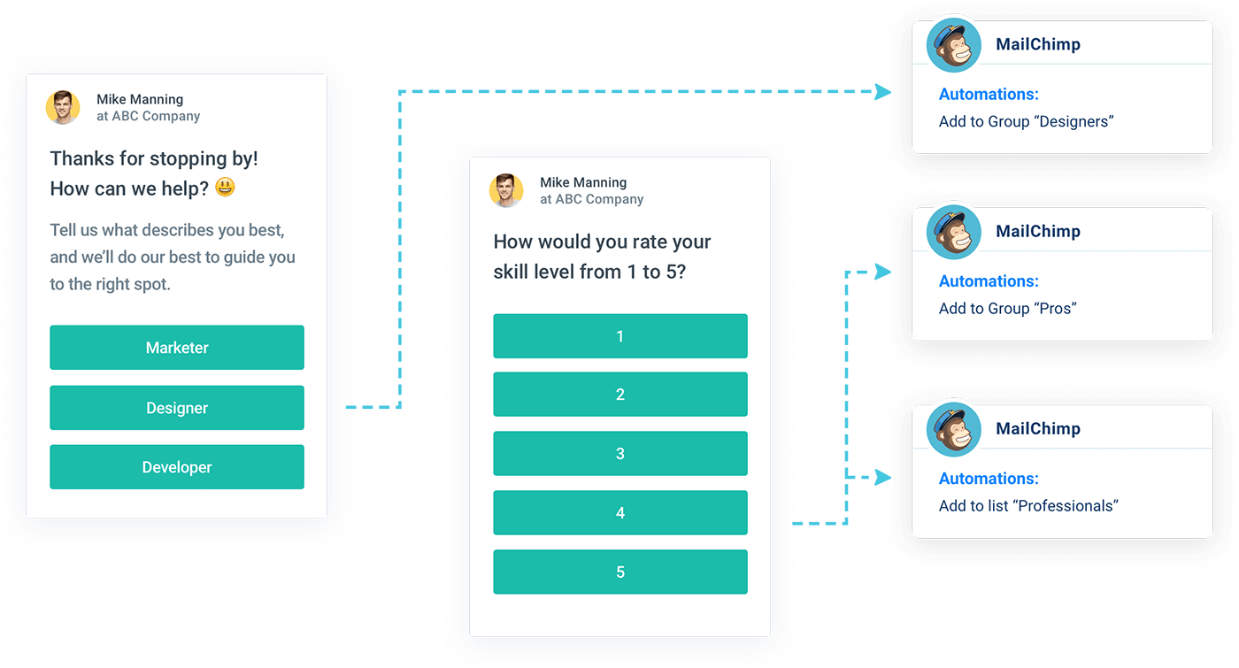 Send lead data from your quizzes to marketing tools