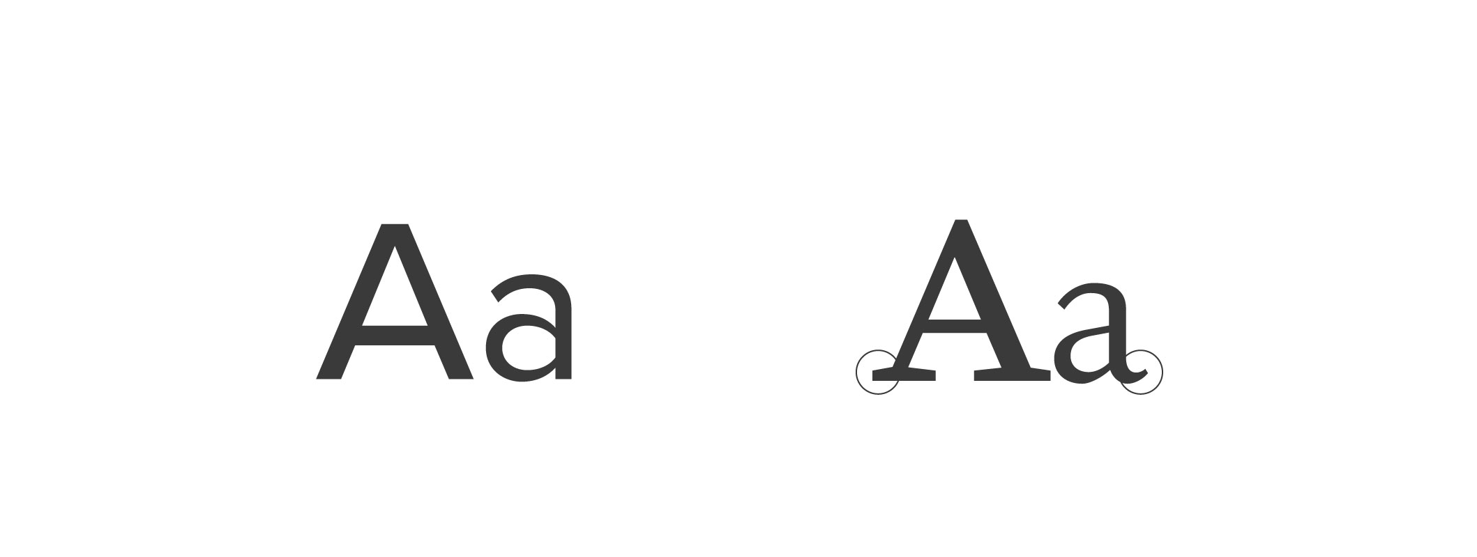 Example of serif font and sans serif font