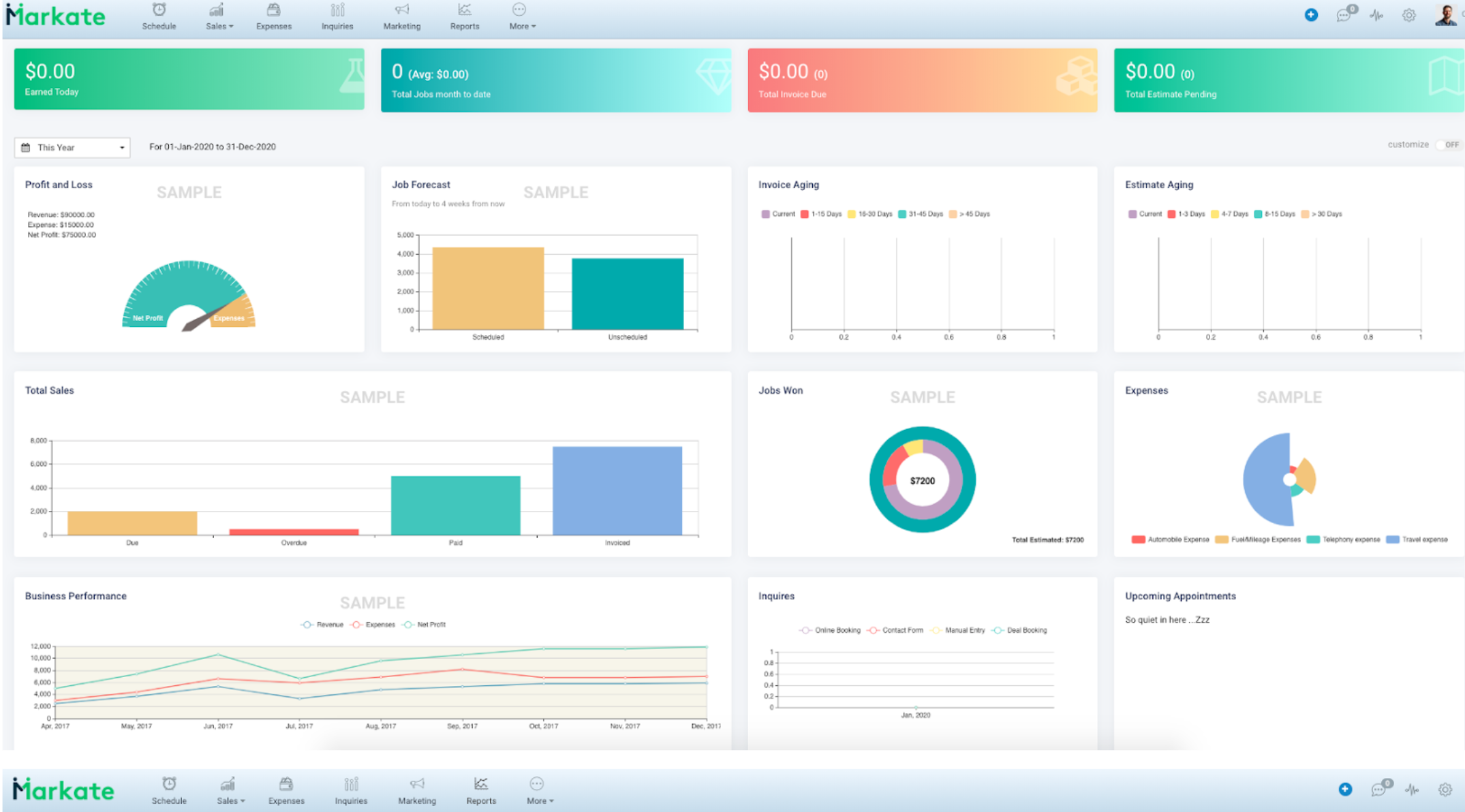 Example of the Markate dashboard