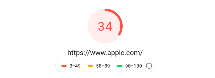 Google PageSpeed Insights mobile score for <apple.com>.