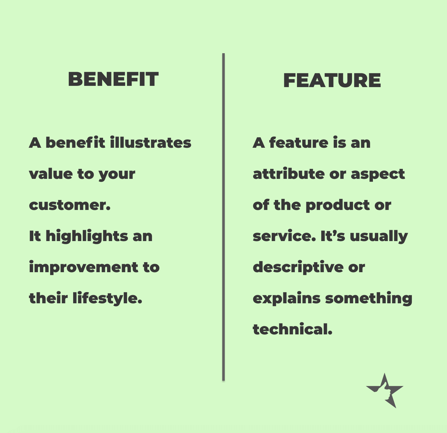 graphic showing the difference between benefits and features for copywriting