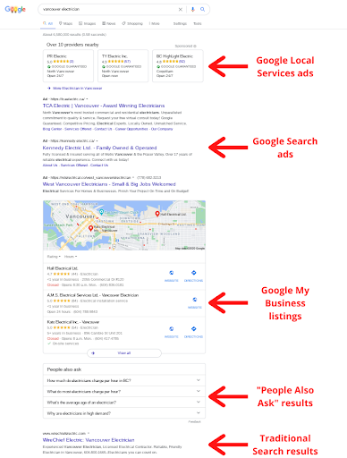 Screenshot of a Google SERP to optimize Google My Business local SEO.