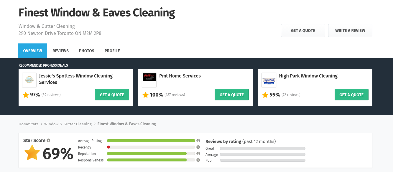 Example of a free HomeStars account that is losing out on leads even with good HomeStars reviews.