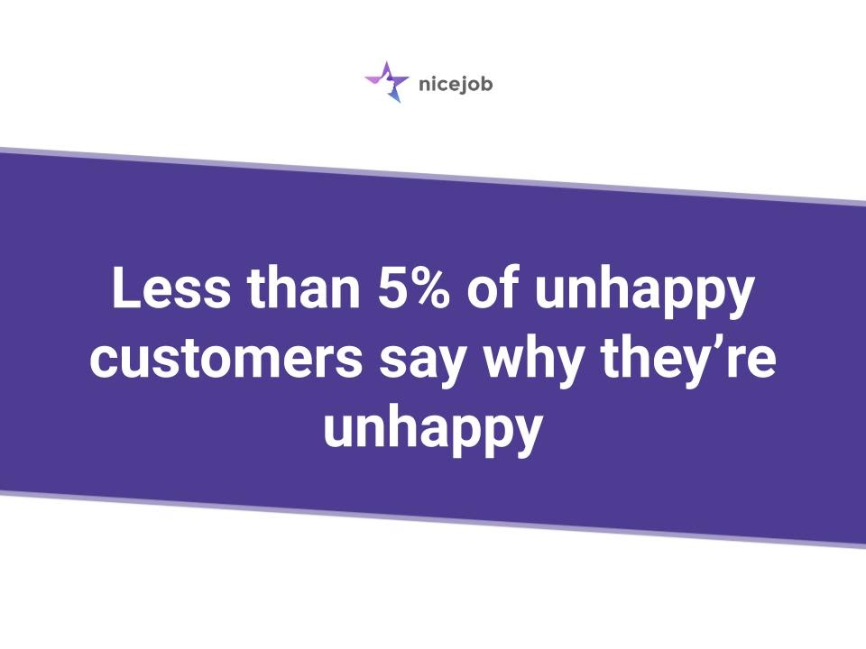 Online review statistics: most customers don't say why they're unhappy.