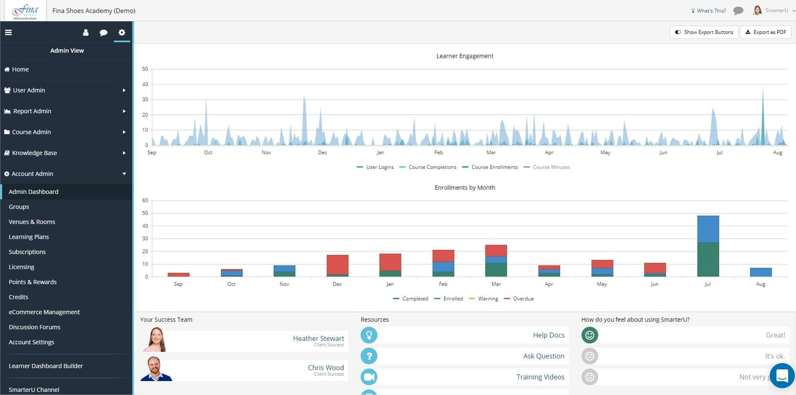 Screenshot of a SmarterU Executive dashboard