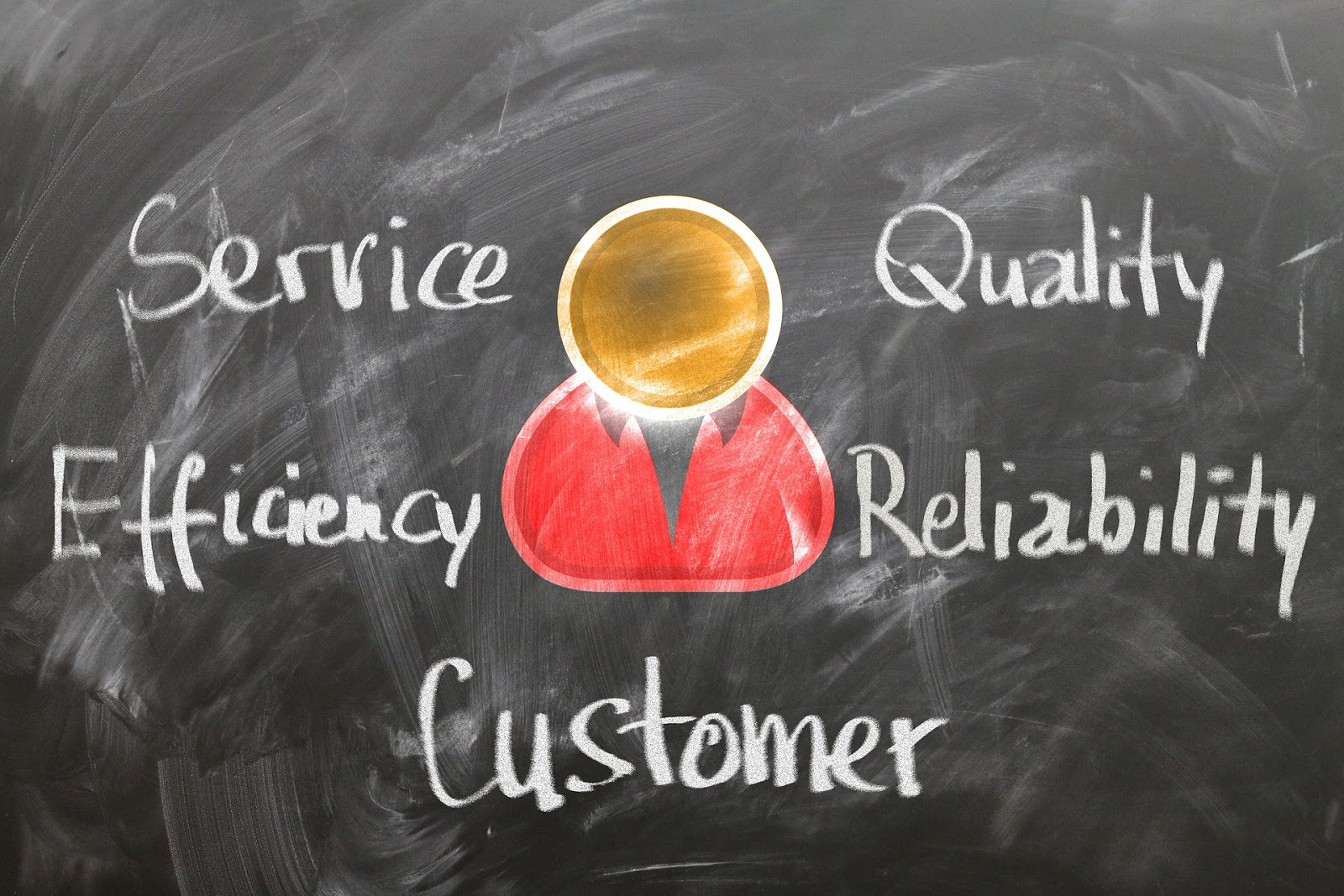 customer service best practices chalkboard keywords
