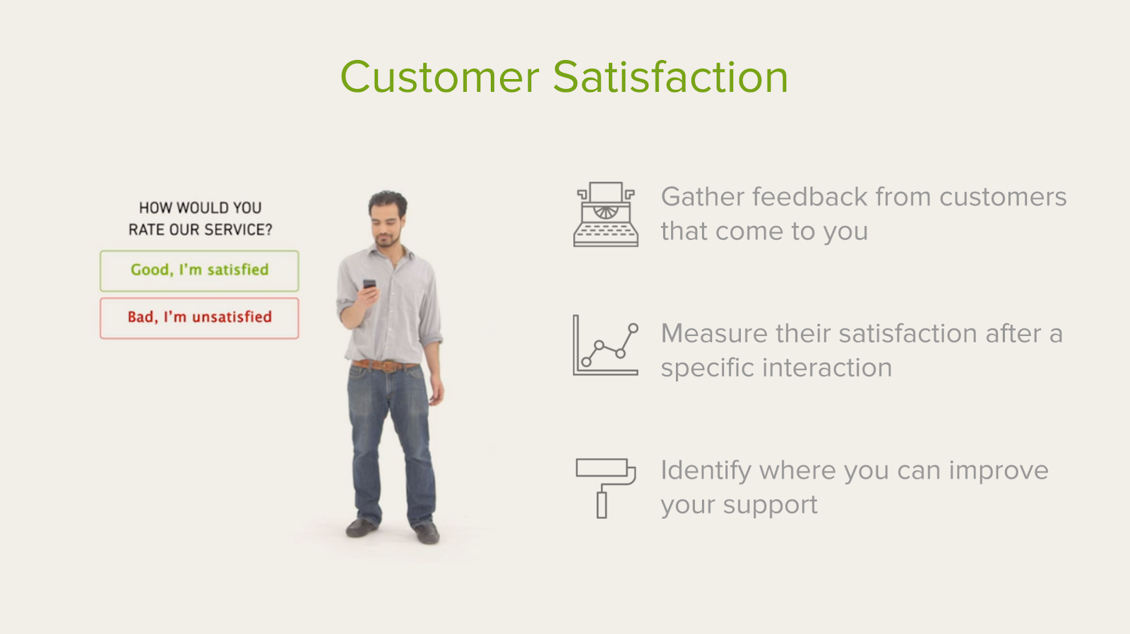 CSAT measures customer satisfaction.