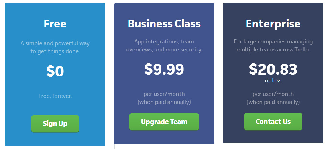 trello pricing