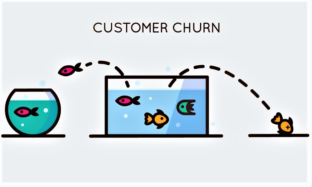 customer churn formula