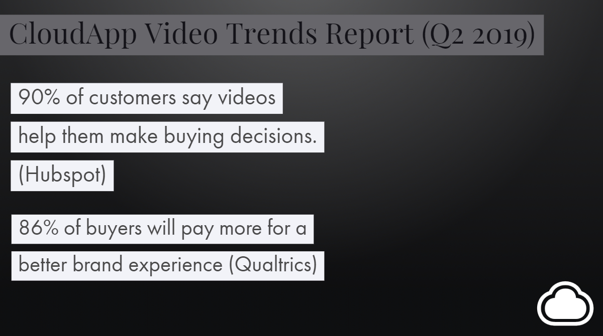 Videos Improve Customer Experience