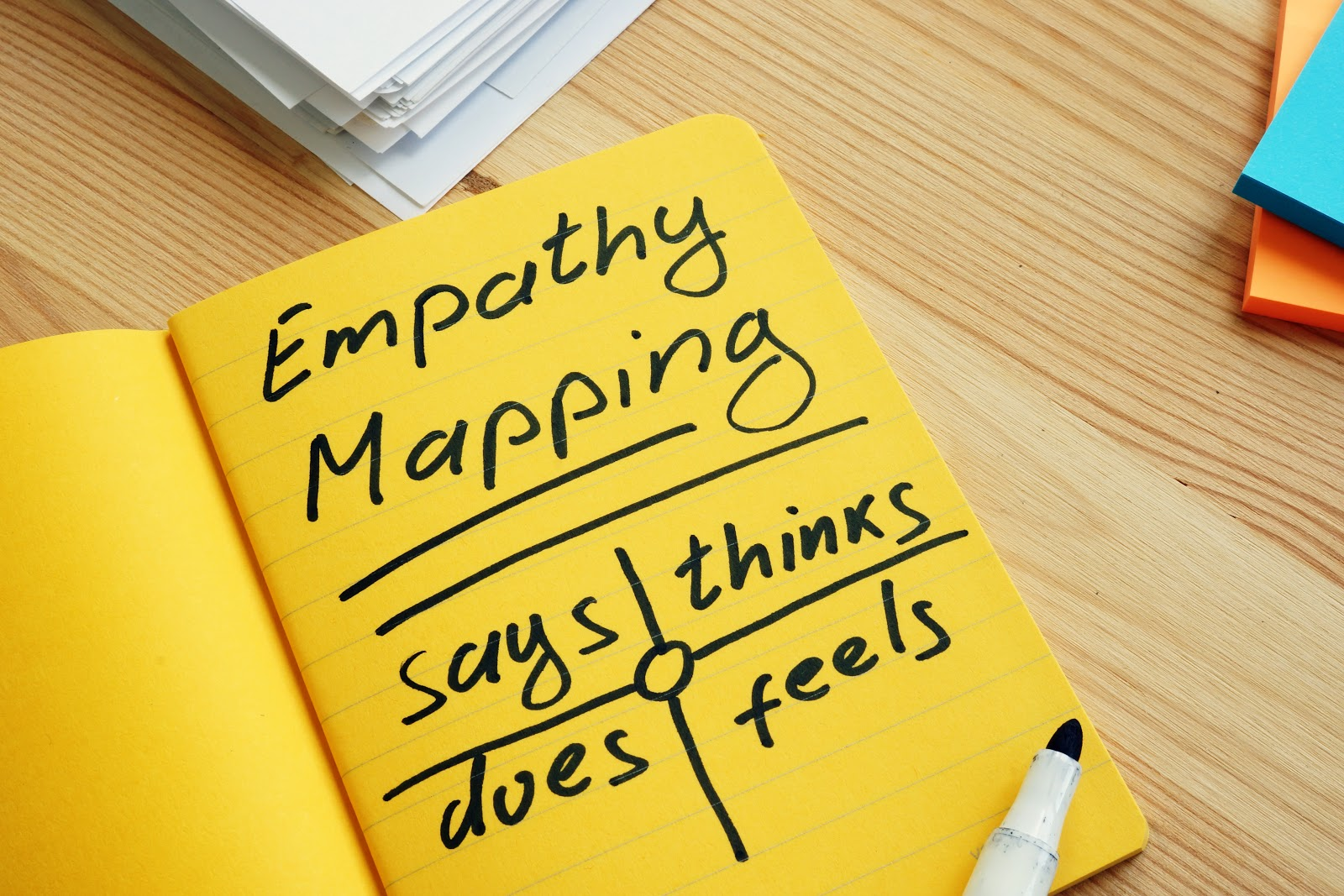 design thinking empathy map