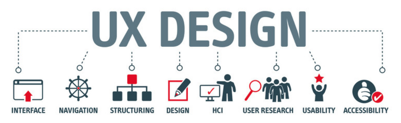 What is good UX?