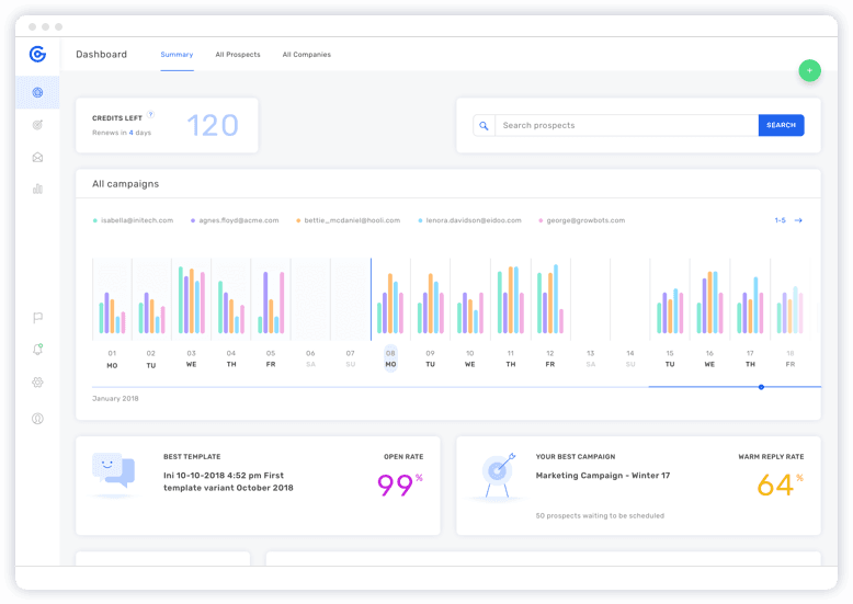 Screenshot of Growbots, a sales productivity tool