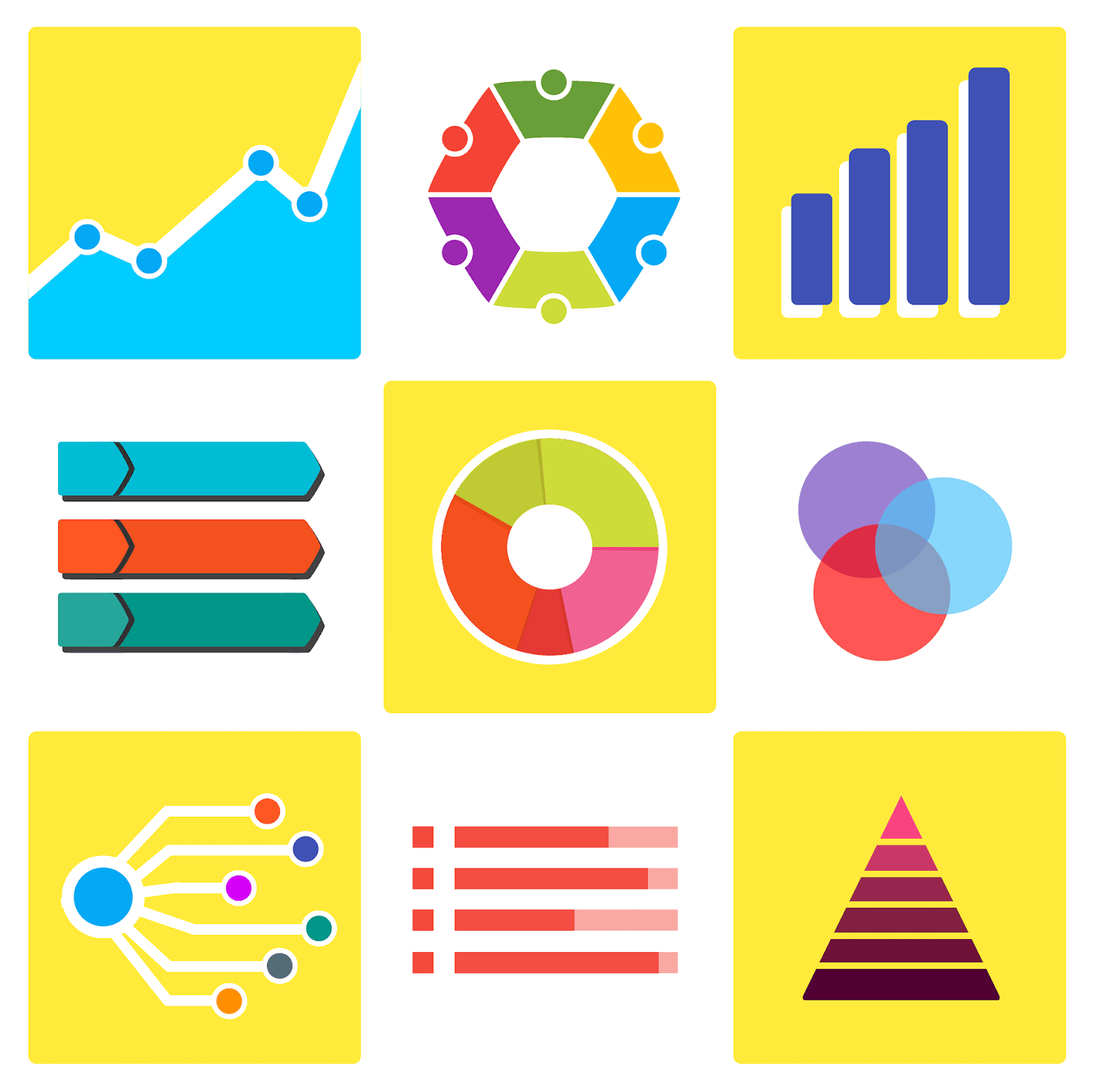 Types of sales data analytics graphics