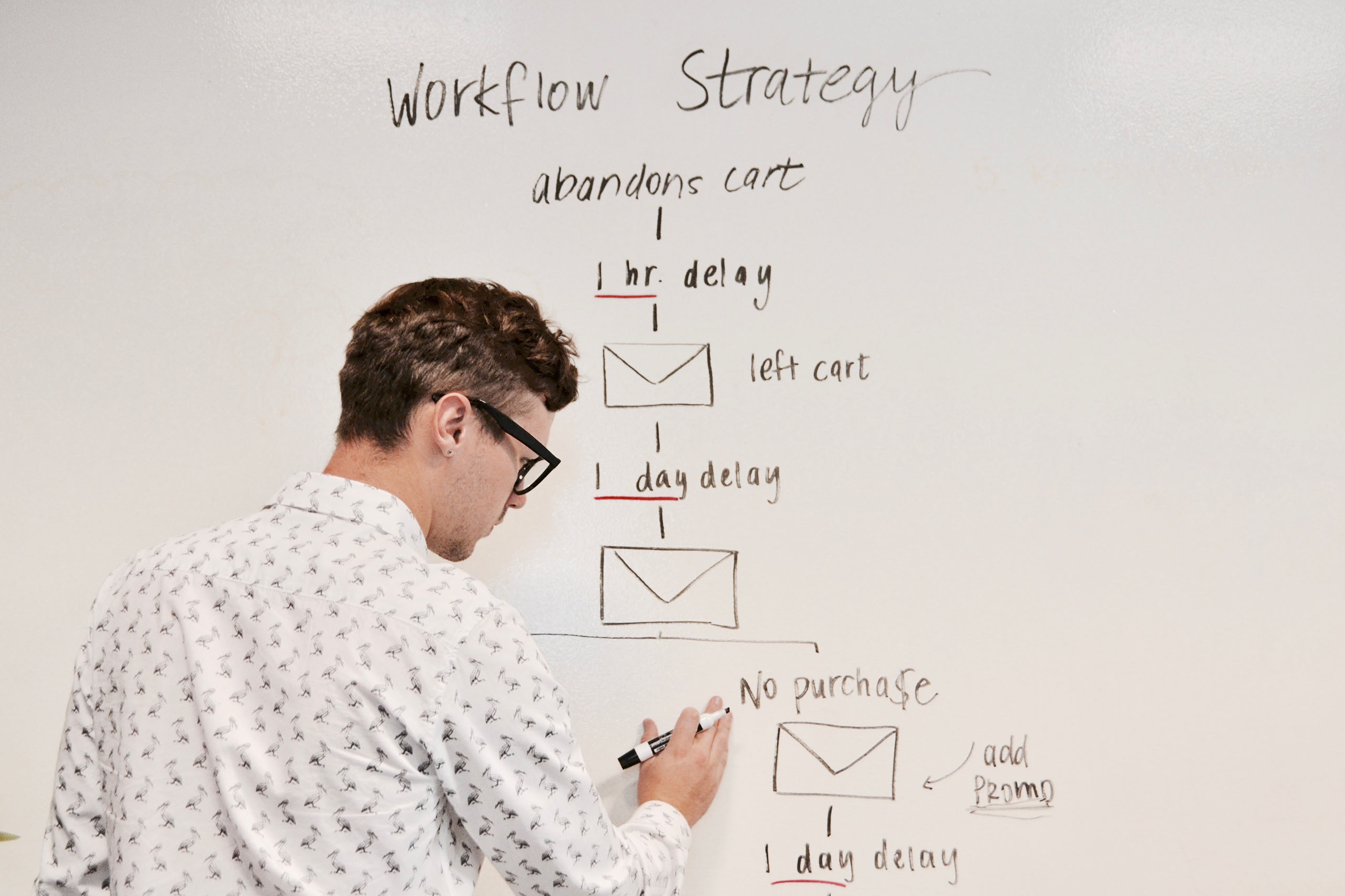 Writing and planning successful sales strategies on whiteboard